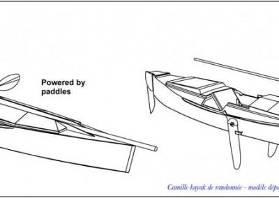 Paddle / Sails
